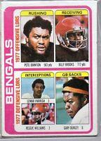 1978 Topps Cincinnati Bengals Team Set