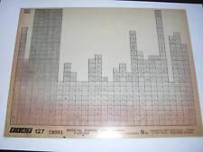Mikrofilm Microfiche Fiat 127 Special - Super Fiorino