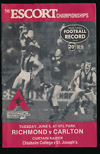 1981 Sterling Cup Richmond vs Carlton Quarter Final Football Record Blues won