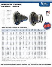 Royal Pullback CNC Lathe 3J Collet Chuck # 42061 Spindle A2-5 USA