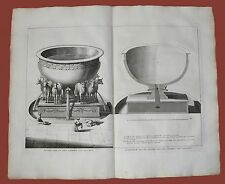 Mare di rame nel Tempio di Salomone ebraismo Hiram Calmet 1725 bible bibbia