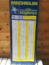 Plaque de gonflage pneus Michelin/garage ancien/voiture/old garage /old car