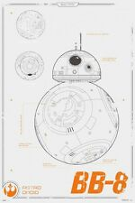 FORCE AWAKENS MOVIE POSTER ~ BB-8 ASTRO DROID DIAGRAM 24x36 Star Wars Episode 7