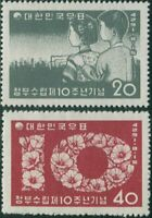 Korea South 1958 SG323-324 Children set MNH