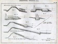 Architettura idraulica:Diga:Litorale di Malamocco,Venezia.Incisione su Rame.1866