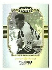2019-20 Upper Deck Stature Portraits Willie O'Ree #2/85!!