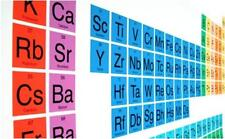 Periodic Table of Elements Chemistry Shower Curtain Polyester with Hooks