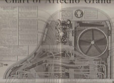 Chart of Artecho Grand Piano & Underside of Grand Reproducer