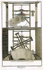 Diderot Enclyclopedie   DRAPERIE (CLOTH WINDER) PLATE IV   Engraving  1751-72