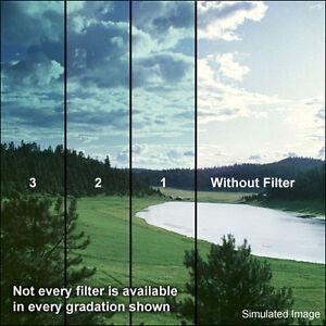 "New Schneider 4x4"" Graduated Paradise Blue 1 Filter Soft Edge Grad 68-110444"