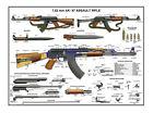 "Poster 13 ""x 19 "" Russian AK-47 Kalashnikov Rifle Manual Exploded Parts Diagram"