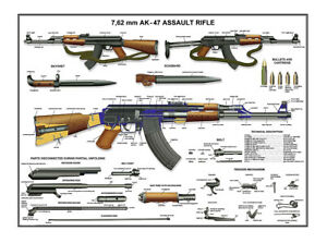 "Poster 13 ""x 19 "" Russian AK-47 Kalashnikov Rifle Manual Exploded Parts Diagram"