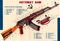 *Color Poster Soviet Russian USSR AK47 AKM 7.62x39 Kalashnikov Rifle 17x11 LQQK!