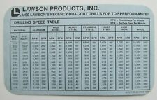 Drilling Speed Table - Lawson Products (Metal and Wood)