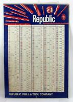 Vintage Machinist Republic Drill & Tool Decimal Inch Wire Metric Metal Wall Sign