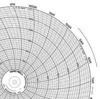 Honeywell Bn  24001660-002 Chart,10.313 In,0 To 300,1 Day,Pk100