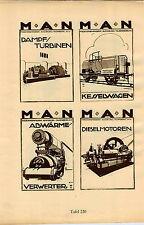 1926 Ludwig Hohlwein Poster Print Train Diesel Motor Machine Turbine Gas