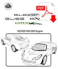 automotive pdf manual ebay stores rh ebay com Ford Engine Repair Manual Toyota Engine Repair Manual CDs