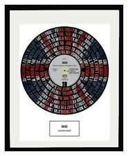 OASIS - WONDERWALL - MEMORABILIA - Framed Art Poster Print - Limited Edition