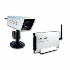 Wireless mini Camera (Channel switchable)  with Receiver Set