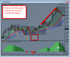 Forex Indicator Trading System Mt4 No Repaint Profitable Strategy High Accurate.