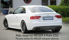 Rieger Heckeinsatz im Carbon-Look für Audi S5 B8 Coupe/ Cabrio ab Facelift