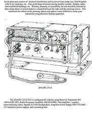 227 page USMC HF UHF KY-99 & GMF Radio SatCom Student Visual Handouts on Data CD