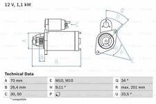 Starter Motor 0986020350 Bosch A0051513901 A005151390180 A0051514001 Quality