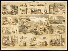 Rare 1853ca - Chauffage et éclairage - Planche encyclopédique, affiche scolaire
