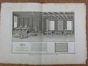 Peignage des laines Ateliers détricheurs batteurs peigneurs Manufactures & Arts