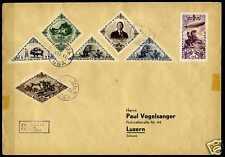 Tannu Tuva🐫Touva. Reg. letter Kizil-Luzern 2-17-1937