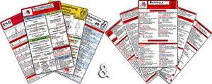 Rettungsdienst + Notfälle kompakt (2in1 Karten-Set)
