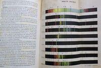 Wurtz Traité Elémentaire de Chimie Médicale 1865