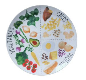 Diet Portion Control Plate Slimming World Weight Loss Control Dinner Food Plate