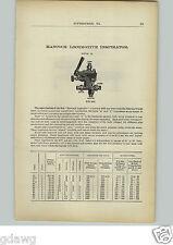 1910 PAPER AD Hancock Railroad Locomotive Inspirator Steam Marine Boilers Ships