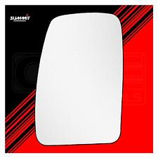 Back Plate Replacement Mirror Glass - Summit CMV-14LB - Fits Renault