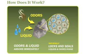 OdourGO Anti-Bacterial Ammonia Deodorising Cat Litter Additive Natural Granules