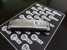 Harp Keys - Labels Stickers with Positions for Low Diatonic Harmonicas