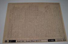 Ersatzteilkatalog auf Microfich Audi 100 + Avant + Typ C4 / C 4 ab Baujahr 1993!