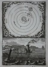 Original antique print, SOLAR SYSTEM, SUN, MARS, VENUS, SATURN, Mallet, 1683