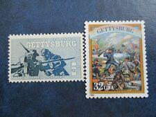 Battle of Gettysburg U.S. Stamps