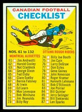 1965 TOPPS CFL FOOTBALL #132 SECOND CHECKLIST CARD (61 to 132) UNMARKED EX+ cond