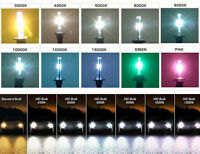2Pcs Car 35W HID Xenon Headlight Lamp Head Light For H7R Bulbs Replacement 12V