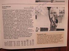 1984 Oakland Univ Women's Basketball Guide(14 Sign/SUE KRUSZEWSKI/BRENDA McLEAN)