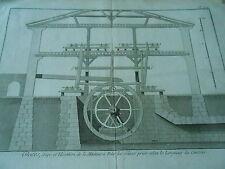 Planche 19è Glaces coup élévation de la machine à polit les glaces