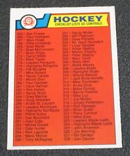 1983-84 O-Pee-Chee #396 Checklist 265-396 (UNMARKED) - NM/NM-MT (AP)