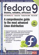 Fedora magazine Anaconda UpStart Package Kit Bluetooth Graphic cards detection