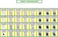 Kartenlegen mit Skatkarten 10 Lerntafeln laminiert - Zukunft deuten Wahrsagen