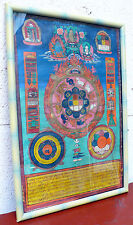 Ancienne Thangka divinatoire Tibet 19e Antique Tanka Thanka  Astrological Tangka