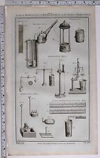 1788 ORIGINAL PRINT HYDRAULICS HYDROSTATICS HIERO'SCORWN HYDROMANTIC BELLOWS
